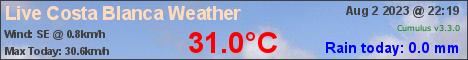 Live Costa Blanca Weather
